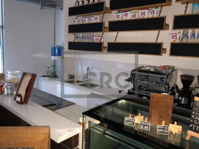 shops & retail spaces for sale in dubai, uae